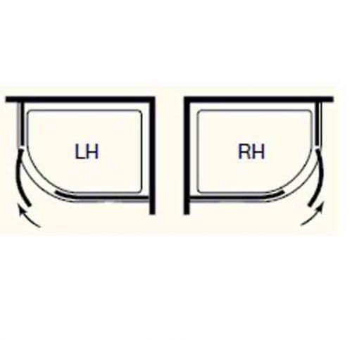 Handing diagram