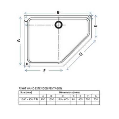 LP096R Phoenix offset pentangle shower tray technical drawing