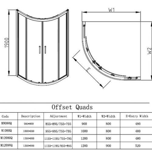 Apex Offset Quadrants technical image