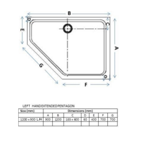 LP096L Phoenix left hand offset pentangle shower tray technical drawing