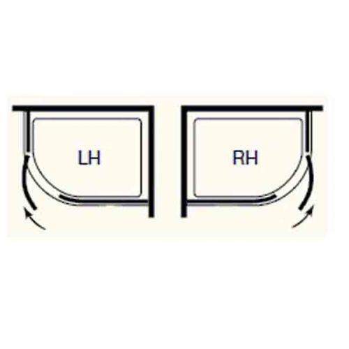 LH & RH handing diagram